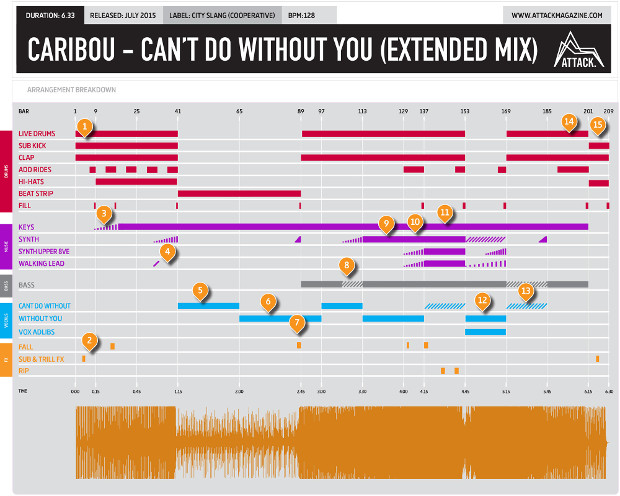 caribou-cantdowithout-attackmagazine