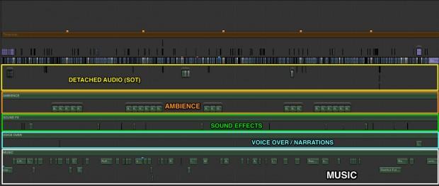AUDIO-LAYERS-in-FCPX